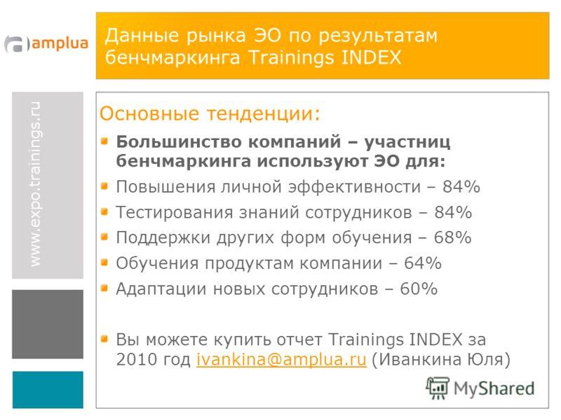 www.expo.trainings.ru Данные рынка ЭО по результатам бенчмаркинга Trainings INDEX Основные тенденции: Большинство компаний – участниц бенчмаркинга используют ЭО для: Повышения личной эффективности – 84% Тестирования знаний сотрудников – 84% Поддержки