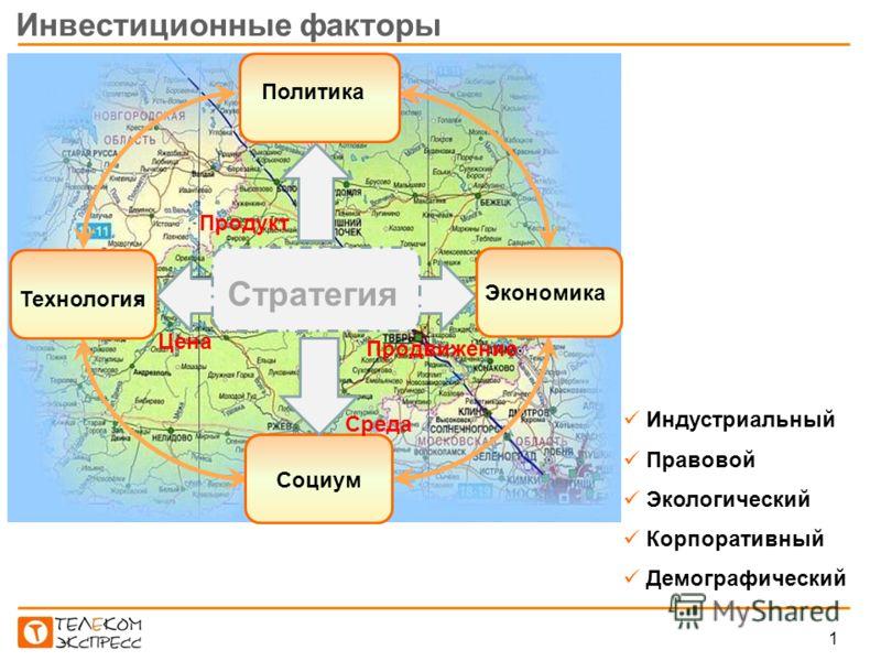 Современный сервис как инструмент привлечения инвестиций Тверь_Апрель2011