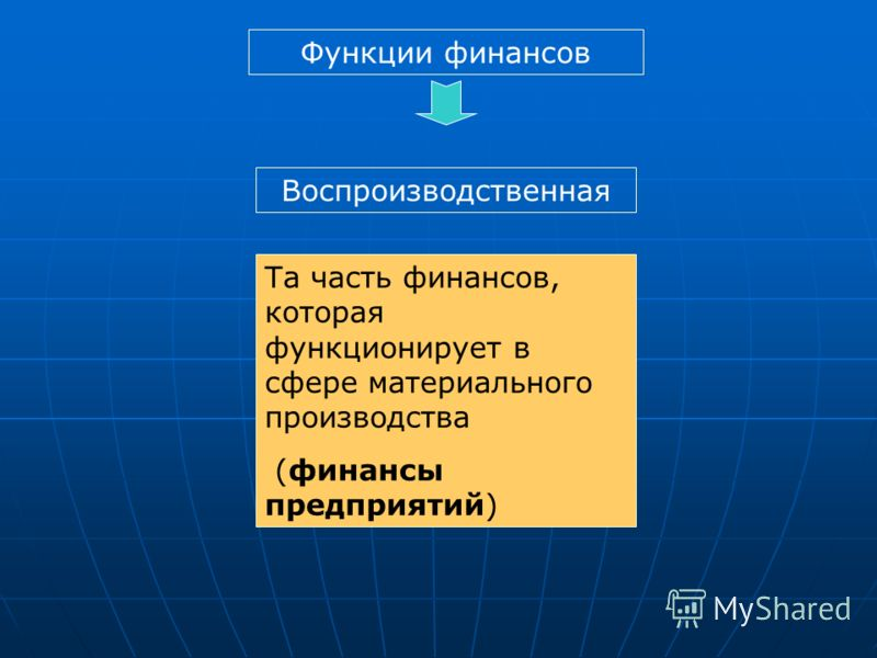 Функции финансов Воспроизводственная Та часть финансов, которая функционирует в сфере материального производства (финансы предприятий)