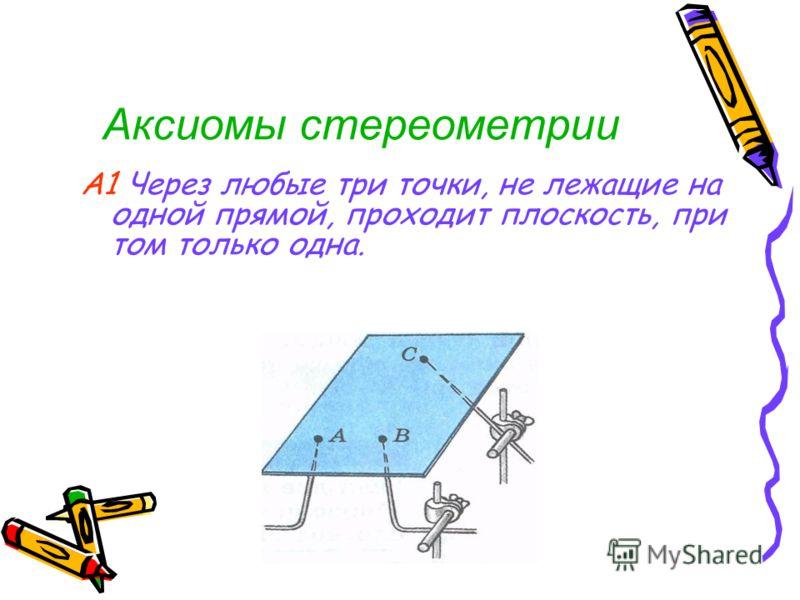 Аксиомы стереометрии А1 Через любые три точки, не лежащие на одной прямой, проходит плоскость, при том только одна.