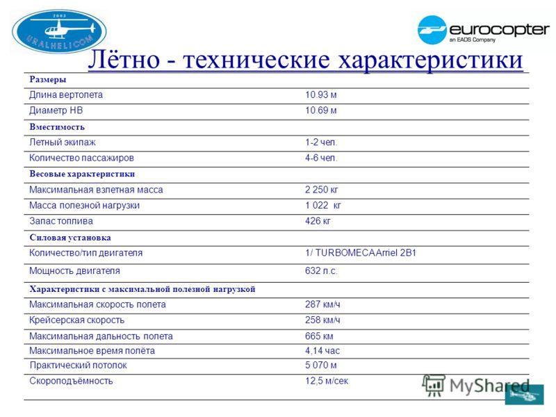 Лётно - технические характеристики Размеры Длина вертолета10.93 м Диаметр НВ10.69 м Вместимость Летный экипаж1-2 чел. Количество пассажиров4-6 чел. Весовые характеристики Максимальная взлетная масса2 250 кг Масса полезной нагрузки1 022 кг Запас топли
