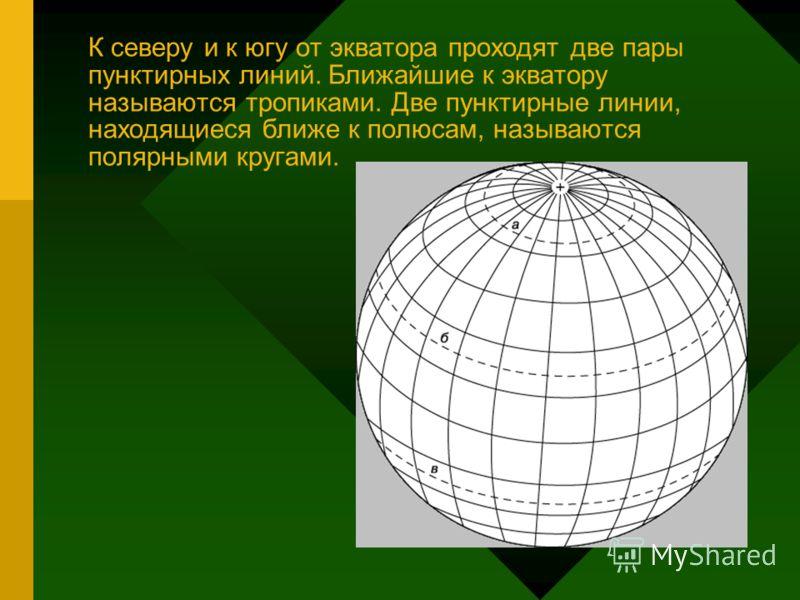 К северу и к югу от экватора проходят две пары пунктирных линий. Ближайшие к экватору называются тропиками. Две пунктирные линии, находящиеся ближе к полюсам, называются полярными кругами.
