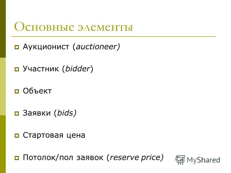 Основные элементы Аукционист (auctioneer) Участник (bidder) Объект Заявки (bids) Стартовая цена Потолок/пол заявок (reserve price)