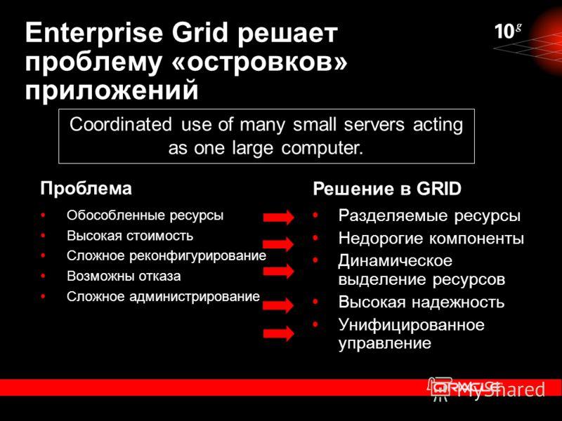 Enterprise Grid решает проблему «островков» приложений Обособленные ресурсы Высокая стоимость Сложное реконфигурирование Возможны отказа Сложное администрирование Разделяемые ресурсы Недорогие компоненты Динамическое выделение ресурсов Высокая надежн