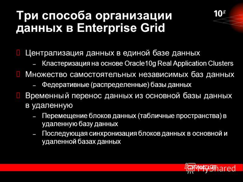 Три способа организации данных в Enterprise Grid Централизация данных в единой базе данных – Кластеризация на основе Oracle10g Real Application Clusters Множество самостоятельных независимых баз данных – Федеративные (распределенные) базы данных Врем