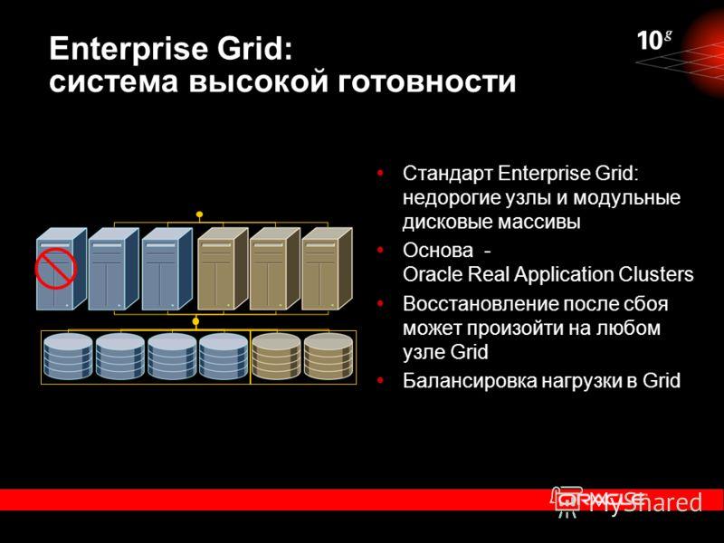 Enterprise Grid: система высокой готовности Стандарт Enterprise Grid: недорогие узлы и модульные дисковые массивы Основа - Oracle Real Application Clusters Восстановление после сбоя может произойти на любом узле Grid Балансировка нагрузки в Grid