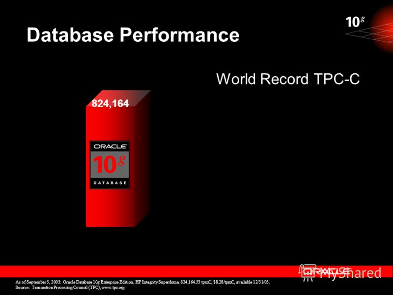 Database Performance 824,164 As of September 5, 2003: Oracle Database 10g Enterprise Edition, HP Integrity Superdome, 824,164.53 tpmC, $8.28/tpmC, available 12/31/03. Source: Transaction Processing Council (TPC), www.tpc.org World Record TPC-C