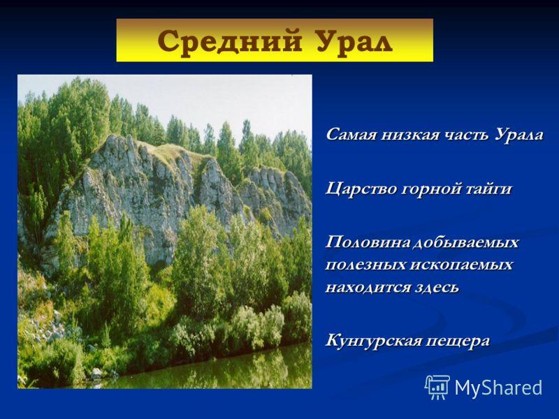 Средний Урал Самая низкая часть Урала Царство горной тайги Половина добываемых полезных ископаемых находится здесь Кунгурская пещера