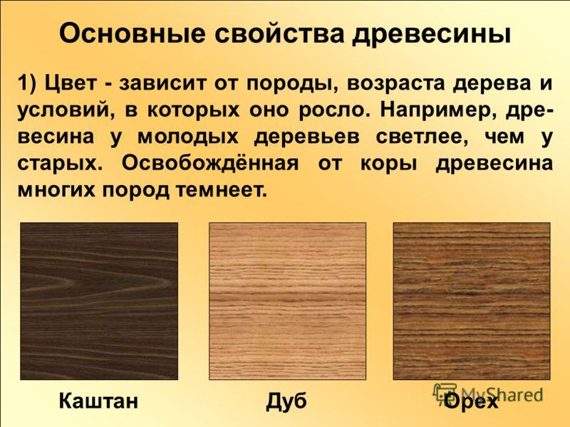 Основные свойства древесины 1) Цвет - зависит от породы, возраста дерева и условий, в которых оно росло. Например, дре- весина у молодых деревьев светлее, чем у старых. Освобождённая от коры древесина многих пород темнеет. КаштанДубОрех