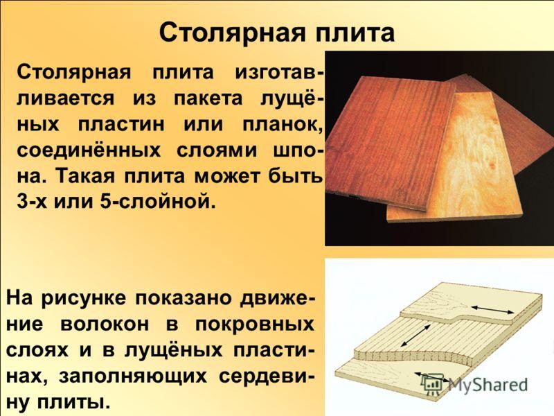 Столярная плита Столярная плита изготав- ливается из пакета лущё- ных пластин или планок, соединённых слоями шпо- на. Такая плита может быть 3-х или 5-слойной. На рисунке показано движе- ние волокон в покровных слоях и в лущёных пласти- нах, заполняю