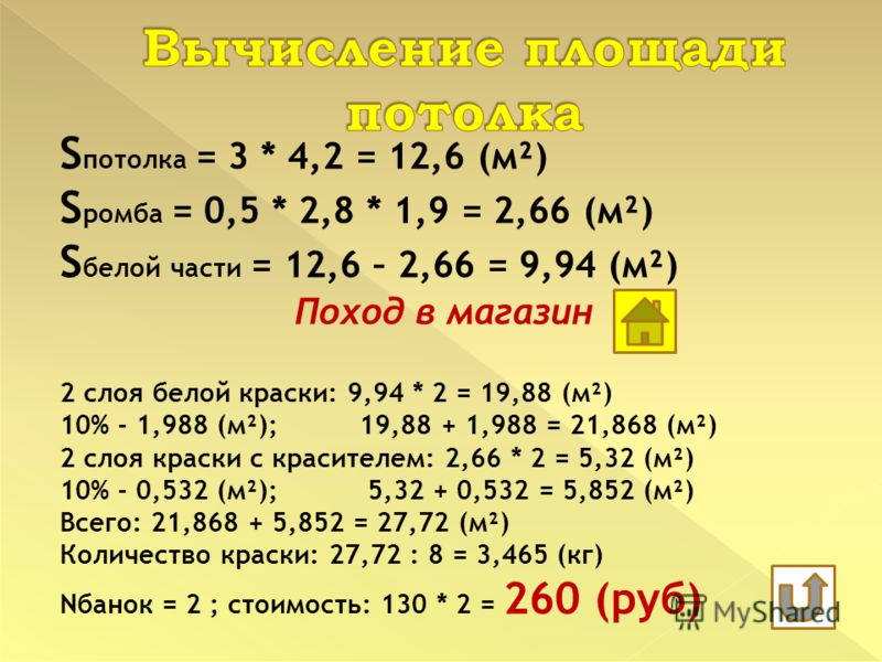 S потолка = 3 * 4,2 = 12,6 (м²) S ромба = 0,5 * 2,8 * 1,9 = 2,66 (м²) S белой части = 12,6 – 2,66 = 9,94 (м²) Поход в магазин 2 слоя белой краски: 9,94 * 2 = 19,88 (м²) 10% - 1,988 (м²); 19,88 + 1,988 = 21,868 (м²) 2 слоя краски с красителем: 2,66 *