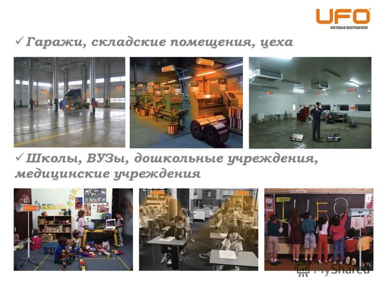 Широкий спектр применения обогревателей UFO: Квартиры Дачи, коттеджи, веранды