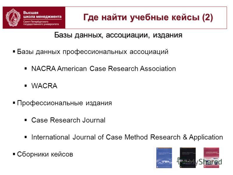 Базы данных, ассоциации, издания Базы данных профессиональных ассоциаций NACRA American Case Research Association WACRA Профессиональные издания Case Research Journal International Journal of Case Method Research & Application Сборники кейсов Где най