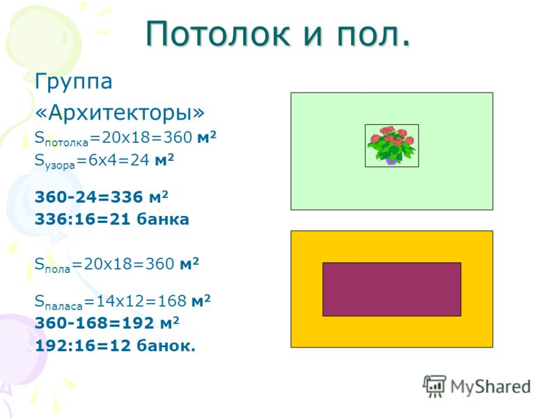 Потолок и пол. Группа «Архитекторы» S потолка =20х18=360 м 2 S узора =6х4=24 м 2 360-24=336 м 2 336:16=21 банка S пола =20х18=360 м 2 S паласа =14х12=168 м 2 360-168=192 м 2 192:16=12 банок.