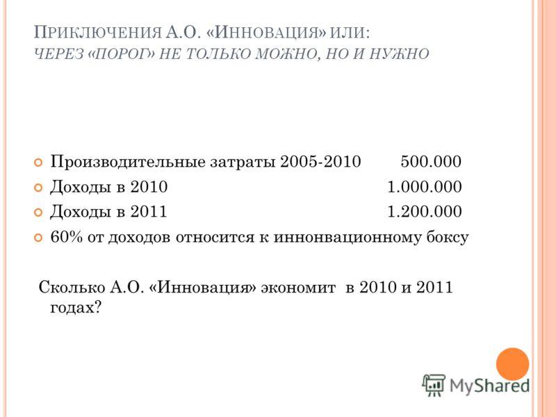 П РИКЛЮЧЕНИЯ А.О. «И ННОВАЦИЯ » ИЛИ : ЧЕРЕЗ « ПОРОГ » НЕ ТОЛЬКО МОЖНО, НО И НУЖНО Производительные затраты 2005-2010 500.000 Доходы в 20101.000.000 Доходы в 2011 1.200.000 60% от доходов относится к иннонвационному боксу Сколько А.О. «Инновация» экон