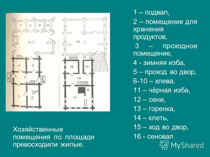 1 – подвал, 2 – помещение для хранения продуктов, 3 – проходное помещение, 4 - зимняя изба, 5 – проход во двор, 6-10 – хлева, 11 – чёрная изба, 12 – сени, 13 – горенка, 14 – клеть, 15 – ход во двор, 16 - сеновал Хозяйственные помещения по площади пре