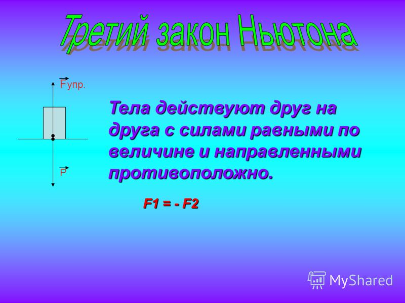 F упр. P Тела действуют друг на друга с силами равными по величине и направленными противоположно. F1 = - F2