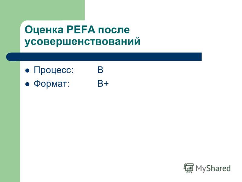 Оценка PEFA после усовершенствований Процесс:B Формат:B+