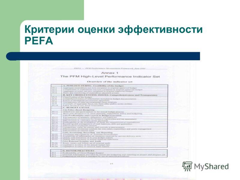 Критерии оценки эффективности PEFA