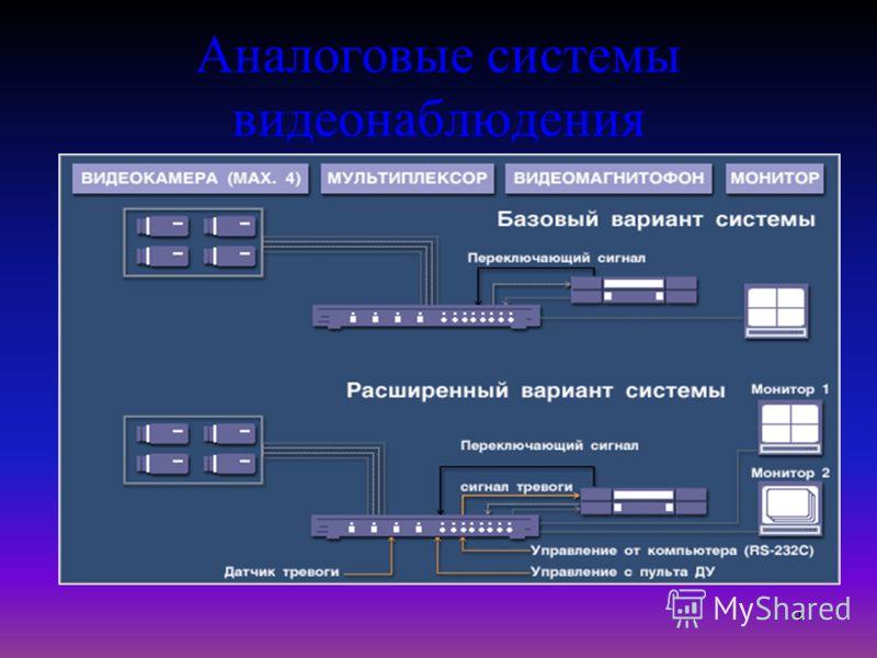 4 Аналоговые системы видеонаблюдения