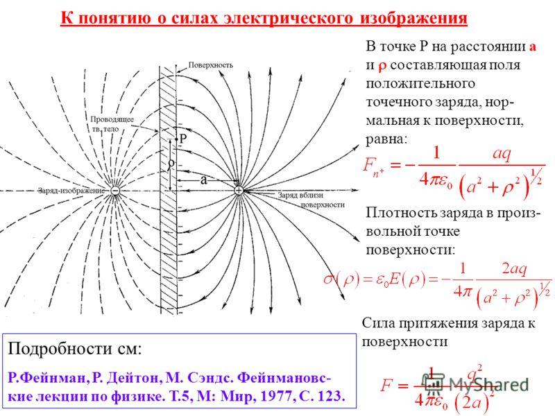 К понятию о силах электрического изображения В точке Р на расстоянии а и составляющая поля положительного точечного заряда, нор- мальная к поверхности, равна: Плотность заряда в произ- вольной точке поверхности: Сила притяжения заряда к поверхности П