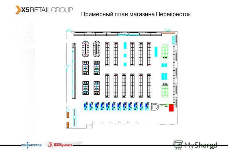 55 Примерный план магазина Перекресток