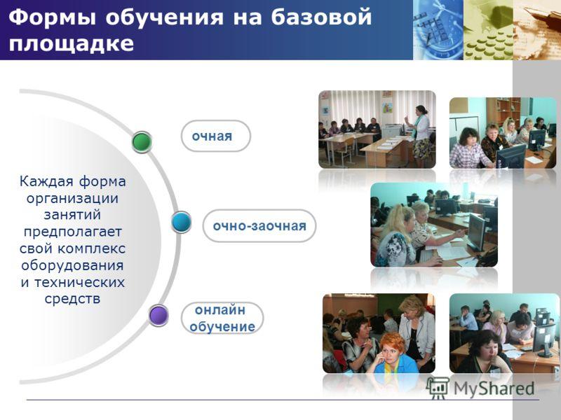 Формы обучения на базовой площадке онлайн обучение очно-заочная очная Каждая форма организации занятий предполагает свой комплекс оборудования и технических средств