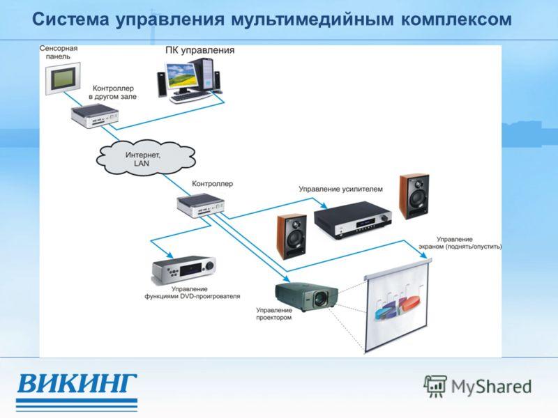 Система управления мультимедийным комплексом