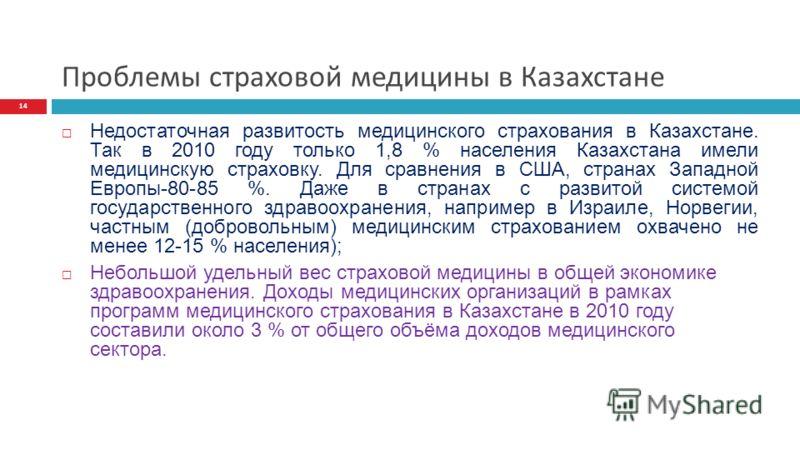 Проблемы страховой медицины в Казахстане Недостаточная развитость медицинского страхования в Казахстане. Так в 2010 году только 1,8 % населения Казахстана имели медицинскую страховку. Для сравнения в США, странах Западной Европы-80-85 %. Даже в стран