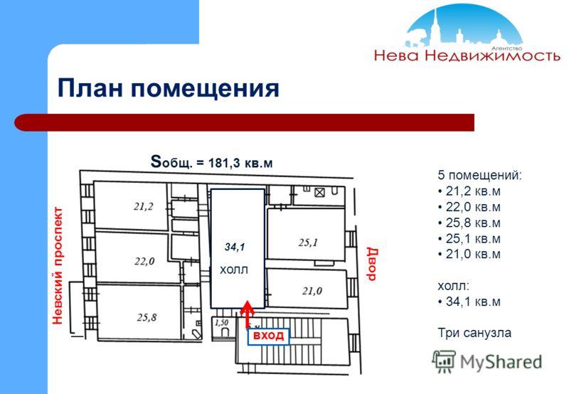План помещения 5 помещений: 21,2 кв.м 22,0 кв.м 25,8 кв.м 25,1 кв.м 21,0 кв.м холл: 34,1 кв.м Три санузла S общ. = 181,3 кв.м 3 34,1 вход Невский проспект Двор холл