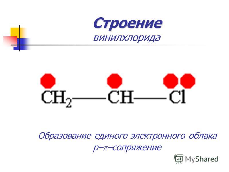 Строение Строение винилхлорида Образование единого электронного облака p– –сопряжение