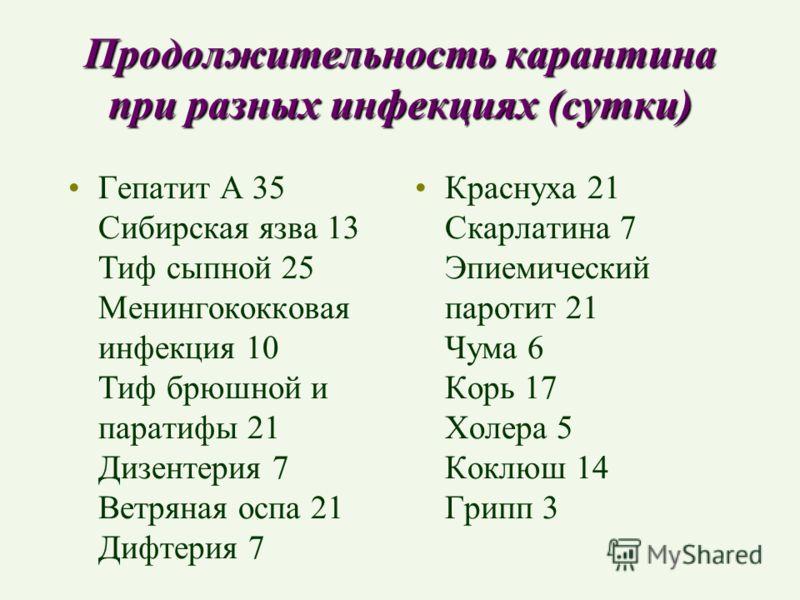 Продолжительность карантина при разных инфекциях (сутки) Гепатит А 35 Сибирская язва 13 Тиф сыпной 25 Менингококковая инфекция 10 Тиф брюшной и парати