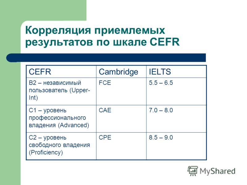 Корреляция приемлемых результатов по шкале CEFR CEFRCambridgeIELTS B2 – независимый пользователь (Upper- Int) FCE5.5 – 6.5 C1 – уровень профессионального владения (Advanced) CAE7.0 – 8.0 С2 – уровень свободного владения (Proficiency) CPE8.5 – 9.0