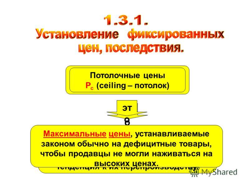 Поддерживающая цена P sup (support – поддержка) эт о Минимальная цена, устанавливаемая законом обычно на те товары, которые имеются в избытке или существует тенденция к их перепроизводству. Потолочные цены P c (ceiling – потолок) эт о Максимальные це