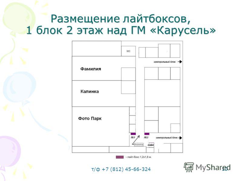 т/ф +7 (812) 45-66-324 10 Размещение лайтбоксов, 1 блок 2 этаж над ГМ «Карусель»