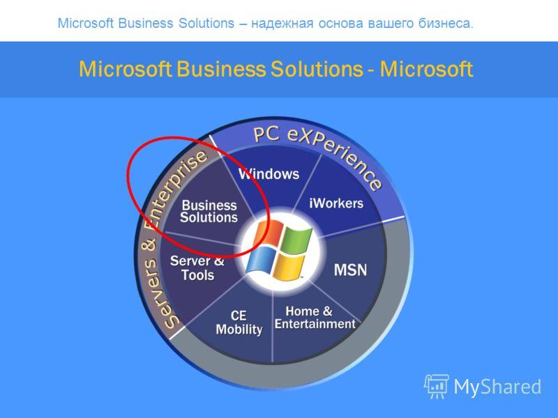 Microsoft Business Solutions – надежная основа вашего бизнеса. Microsoft Business Solutions - Microsoft