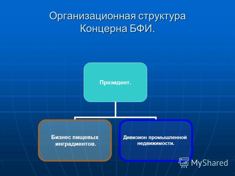 Организационная структура Концерна БФИ. Президент. Бизнес пищевых инградиентов. Дивизион промышленной недвижимости.