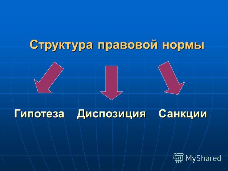 Структура правовой нормы Структура правовой нормы Гипотеза Диспозиция Санкции