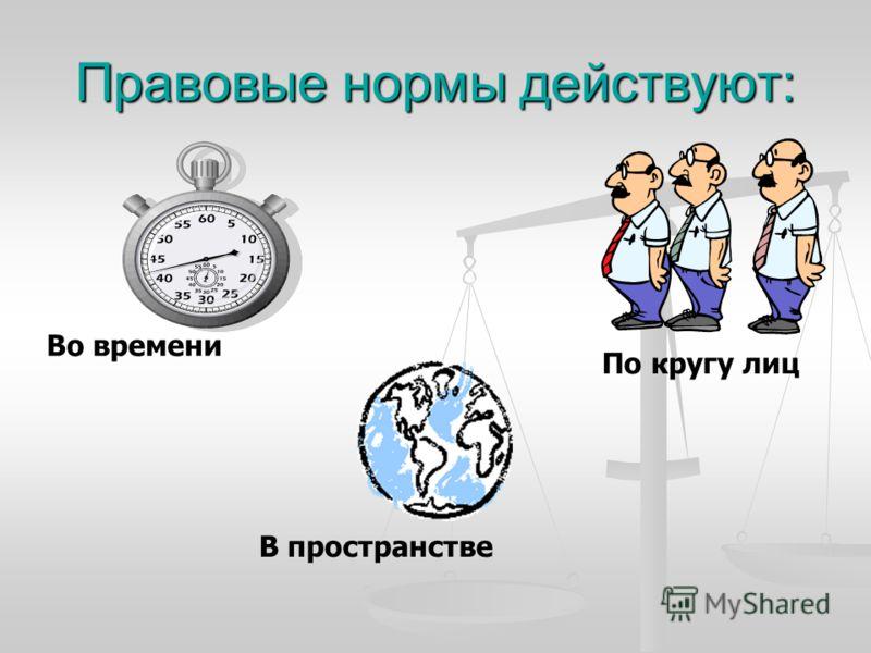 Правовые нормы действуют: Во времени В пространстве По кругу лиц