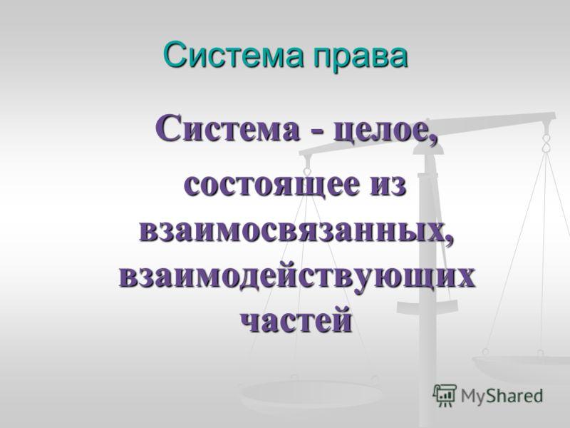 Система права Система - целое, состоящее из взаимосвязанных, взаимодействующих частей состоящее из взаимосвязанных, взаимодействующих частей