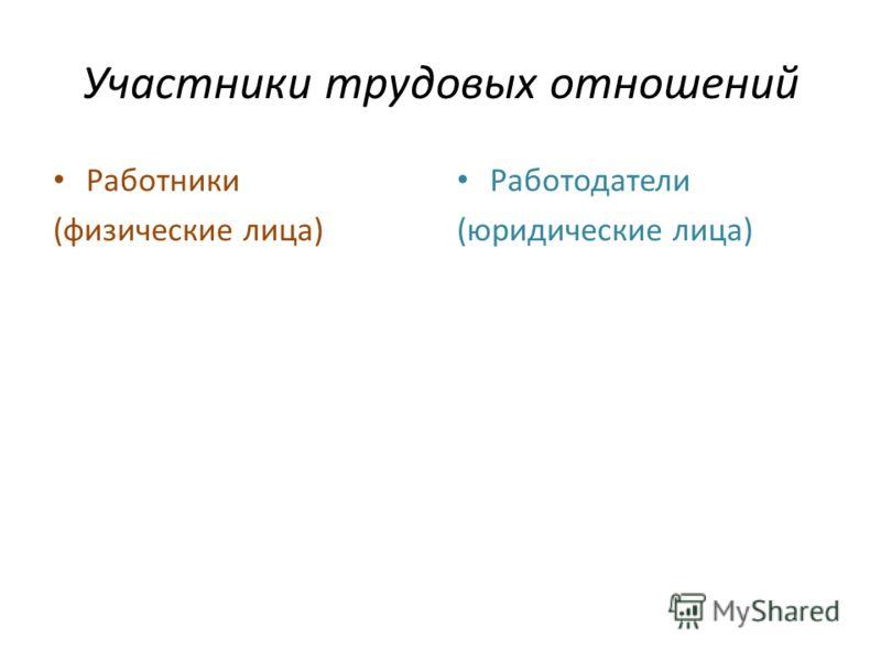Участники трудовых отношений Работники (физические лица) Работодатели (юридические лица)
