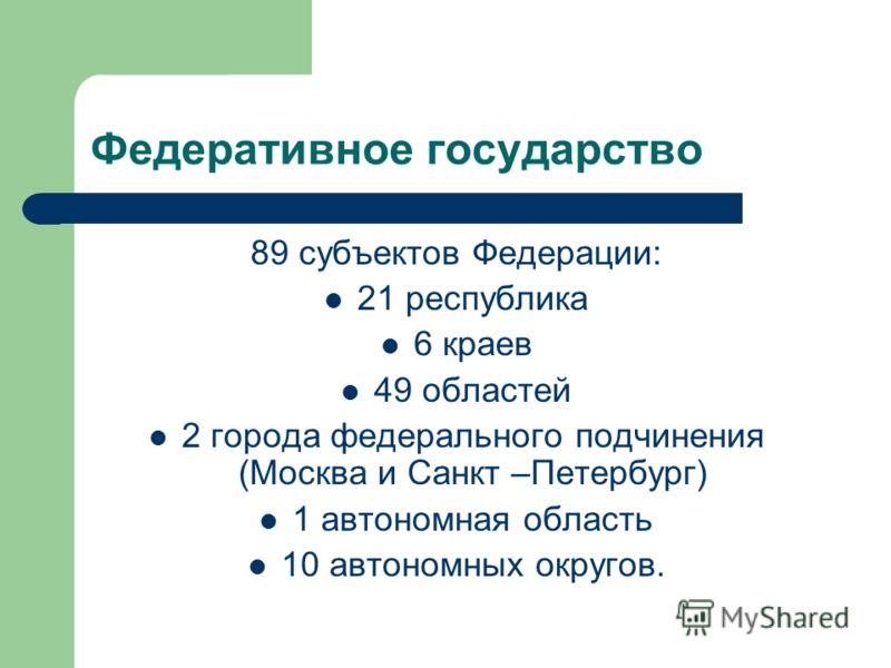 Федеративное государство 89 субъектов Федерации: 21 республика 6 краев 49 областей 2 города федерального подчинения (Москва и Санкт –Петербург) 1 автономная область 10 автономных округов.