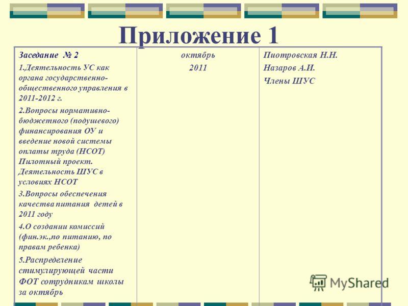 Приложение 1 Заседание 2 1.Деятельность УС как органа государственно- общественного управления в 2011-2012 г. 2.Вопросы нормативно- бюджетного (подушевого) финансирования ОУ и введение новой системы оплаты труда (НСОТ) Пилотный проект. Деятельность Ш
