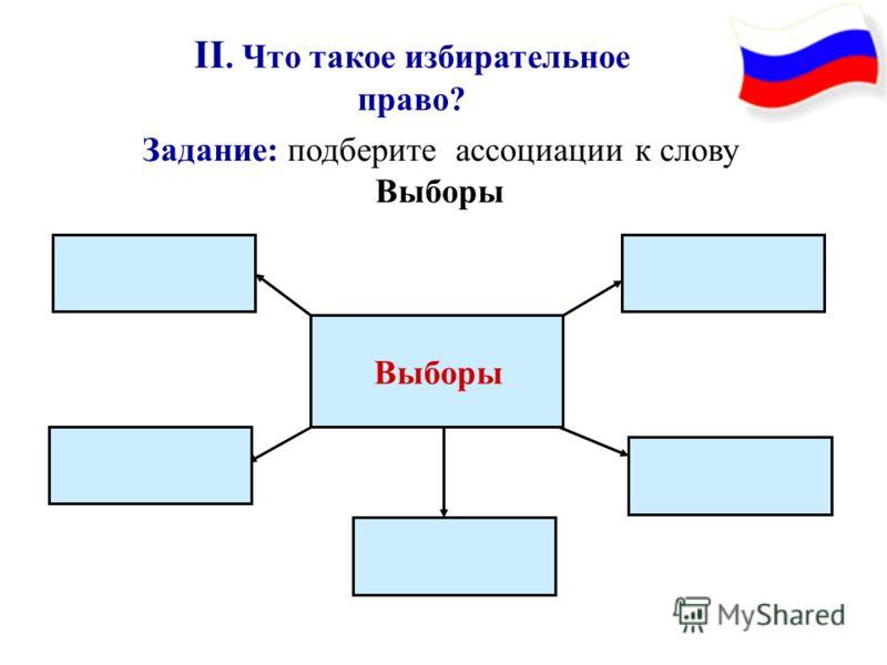 Задание: подберите ассоциации к слову Выборы II. Что такое избирательное право? Выборы
