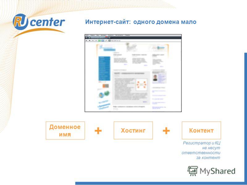 Интернет-сайт: одного домена мало Доменное имя ХостингКонтент ++ Регистратор и КЦ не несут ответственности за контент