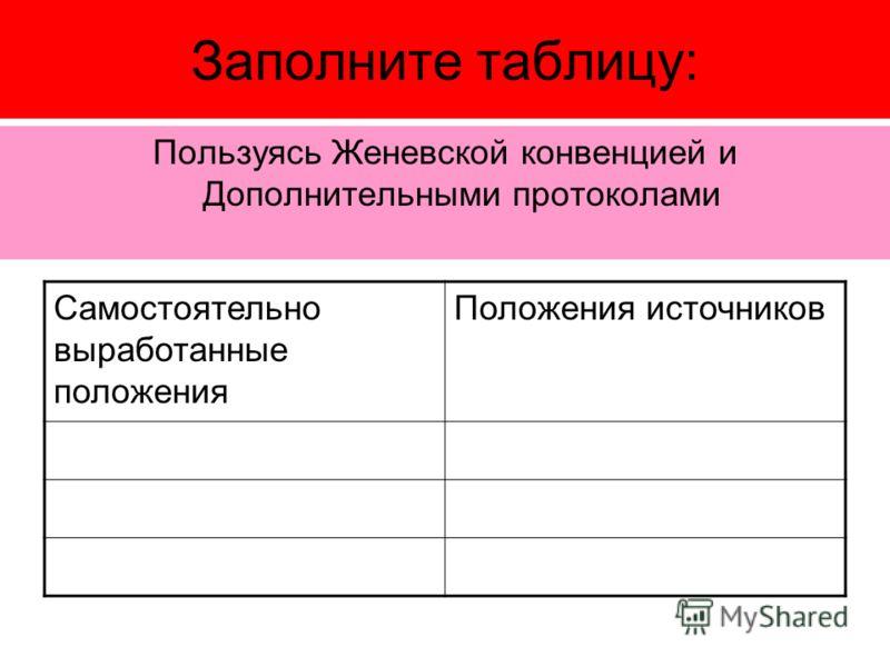 Заполните таблицу: Пользуясь Женевской конвенцией и Дополнительными протоколами Самостоятельно выработанные положения Положения источников
