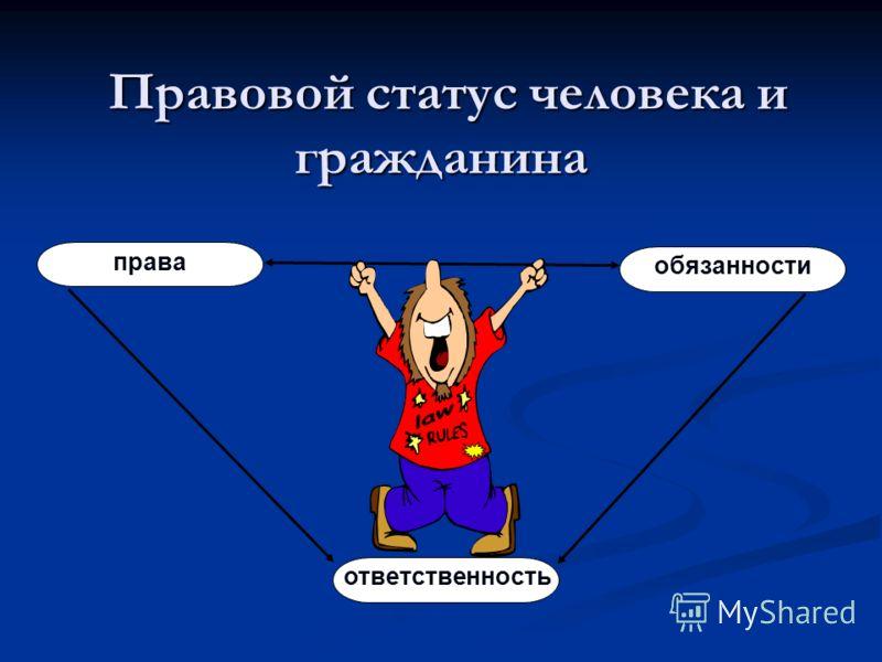изображение гражданина: