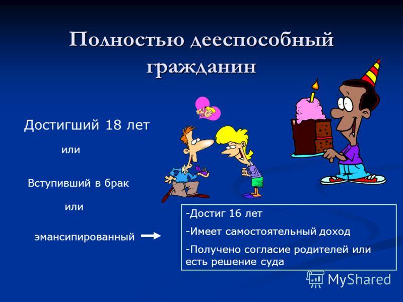 Полностью дееспособный гражданин Достигший 18 лет Вступивший в брак эмансипированный или -Достиг 16 лет -Имеет самостоятельный доход -Получено согласие родителей или есть решение суда