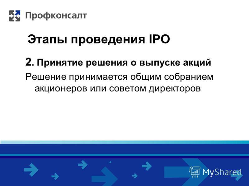 Этапы проведения IPO 2. Принятие решения о выпуске акций Решение принимается общим собранием акционеров или советом директоров