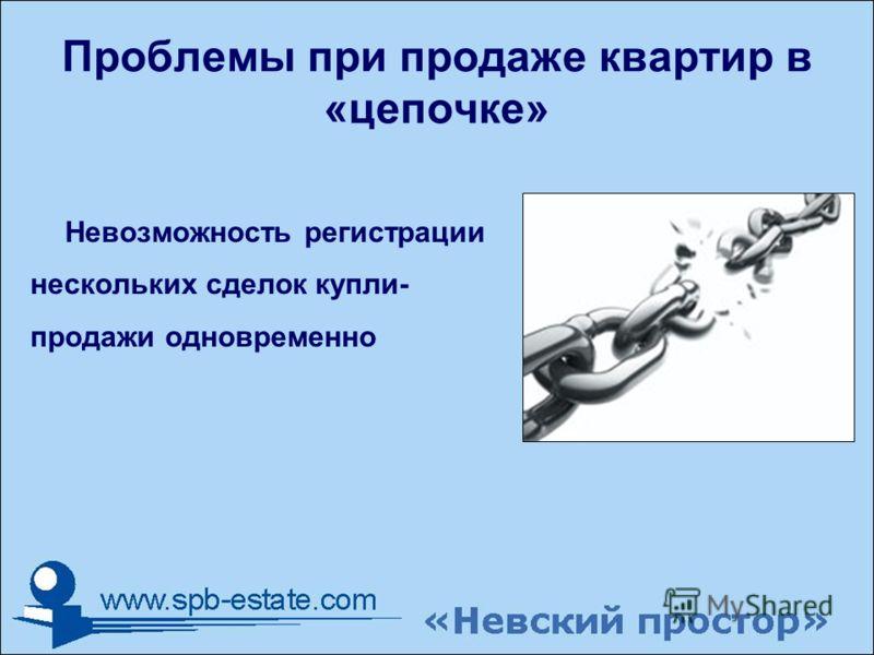 Проблемы при продаже квартир в «цепочке» Невозможность регистрации нескольких сделок купли- продажи одновременно